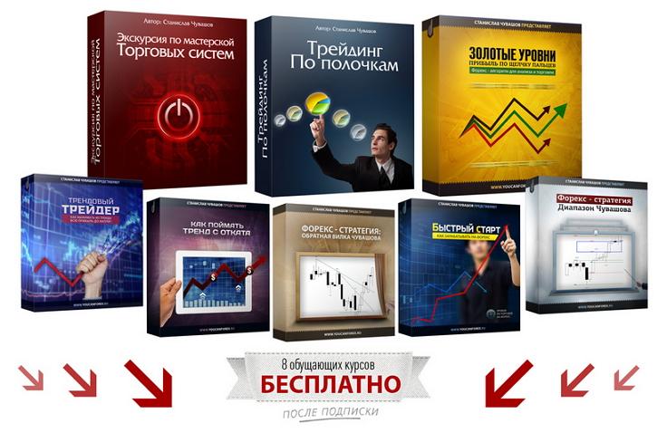 Видео курсы forex