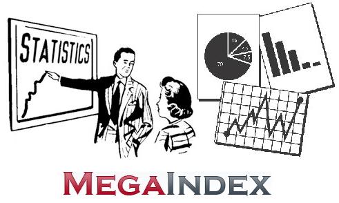 Продвижение_сайта–MegaIndex