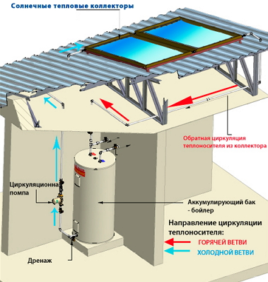 Солнечные_батареи