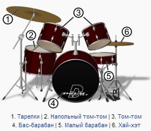 Игра барабане обучение видео